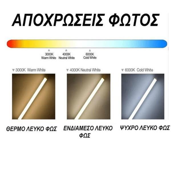Φωτιστικό LED με διακόπτη T5 Samsung SMD 16W 1200mm ψυχρό λευκό 6400K Λευκό σώμα Κωδικός: 697