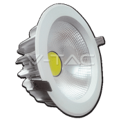 LED Χωνευτά Φωτιστικά PL